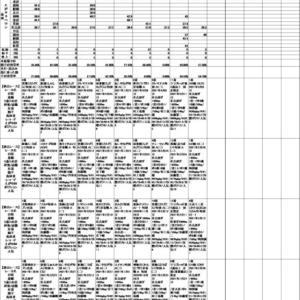 2021年6月17日(木)名古屋競馬AI予想(地方競馬)