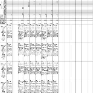 2021年6月19日(土)高知競馬AI予想(地方競馬)