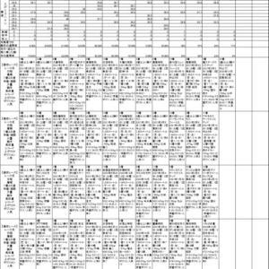 6月19日阪神競馬AI予想