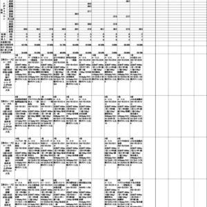 2021年6月20日(日)金沢競馬AI予想(地方競馬)
