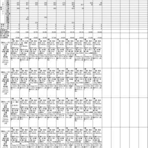 2021年6月21日(月)水沢競馬AI予想(地方競馬)