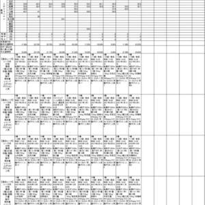 2021年6月21日(月)船橋競馬AI予想(地方競馬)