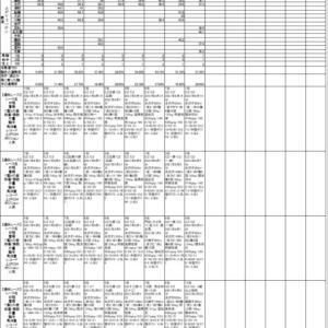2021年6月22日(火)水沢競馬AI予想(地方競馬)