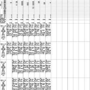 2021年6月22日(火)金沢競馬AI予想(地方競馬)