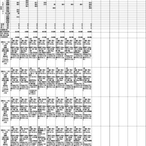 2021年6月22日(火)門別競馬AI予想(地方競馬)