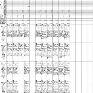 2021年6月23日(水)園田競馬AI予想(地方競馬)