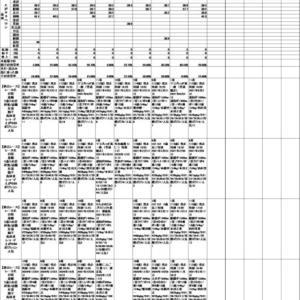 2021年6月24日(木)門別競馬AI予想(地方競馬)