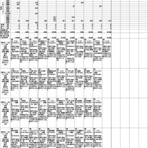 2021年6月26日(土)高知競馬AI予想(地方競馬)