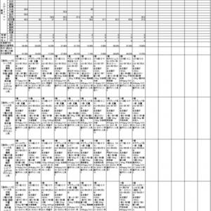 2021年8月3日(火)大井競馬AI予想(地方競馬)