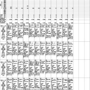 2021年8月4日(水)大井競馬AI予想(地方競馬)
