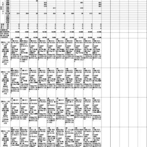 2021年8月5日(木)園田競馬AI予想(地方競馬)