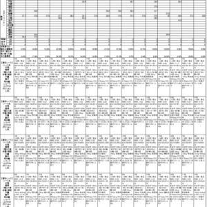 2021年8月6日(金)大井競馬AI予想(地方競馬)