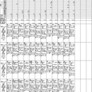2021年8月7日(土)佐賀競馬AI予想(地方競馬)
