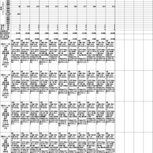 2021年9月18日(土)大井競馬AI予想(地方競馬)