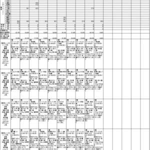 2021年9月19日(日)高知競馬AI予想(地方競馬)