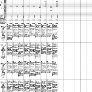 2021年9月21日(火)浦和競馬AI予想(地方競馬)