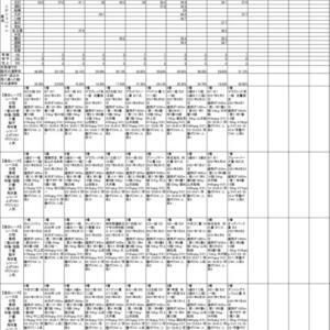 2021年9月21日(火)笠松競馬AI予想(地方競馬)