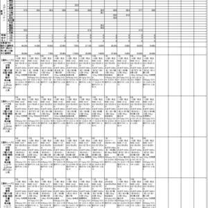 2021年9月22日(水)大井競馬AI予想(地方競馬)