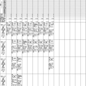 2021年9月23日(木)門別競馬AI予想(地方競馬)