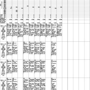 2021年9月23日(木)浦和競馬AI予想(地方競馬)