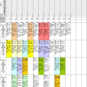 2021年9月28日(火)門別競馬AI予想(地方競馬)