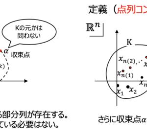 点列コンパクト・開集合・閉集合の整理(解析学 第I章 実数と連続12)