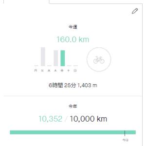 目標走行距離10,000km達成