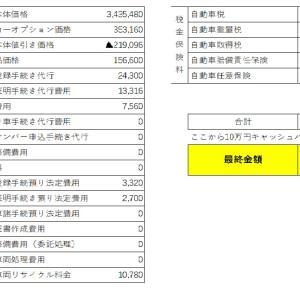 【2019年9月新型セレナ購入】見積もり金額・値引き額・契約情報大公開!