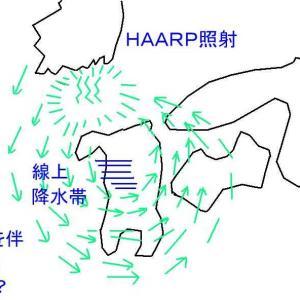 HAARPとコロナをもっての連携で渦は持ち越しそう!?