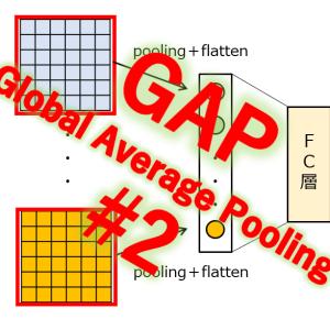 全体平均プーリング(2/5)発明の概要