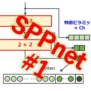 SPPnet(1/4)発明の概要