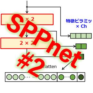 SPPnet(2/4)実施例の検討1
