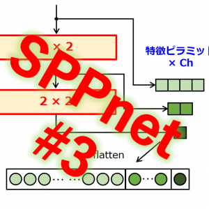 SPPnet(3/4)実施例の検討2