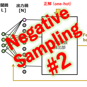 Negative Sampling(2/4)具体的な実施例