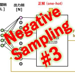 Negative Sampling(3/4)作用効果の検討
