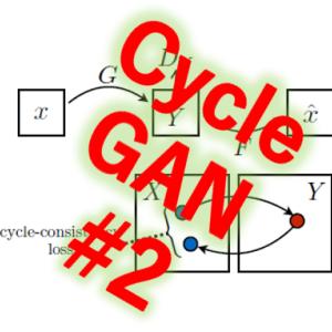 CycleGAN(2/4)実施例の説明