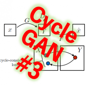 CycleGAN(3/4)学習のメカニズム
