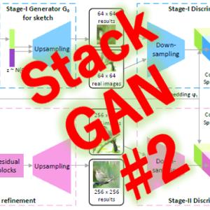 StackGAN(2/4)実施例の説明
