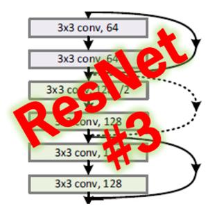ResNet(3/4)Residual Block の改良例