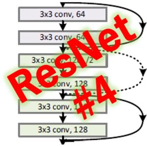 ResNet(4/4)総括