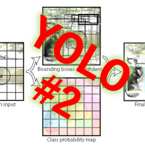 YOLO(2/4)実施例の説明