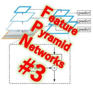 FPN (3/4) 特許性の検討