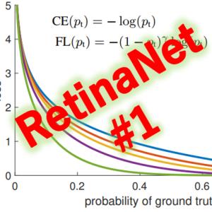 RetinaNet (1/4) 発明の概要