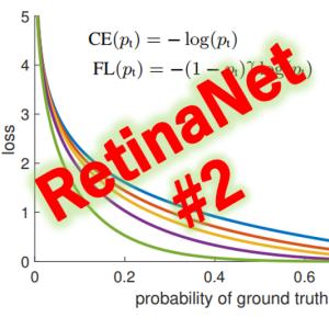 RetinaNet (2/4) 実施例の説明