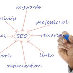 ブログ記事のSEOを意識したリライトで検索上位に表示させる方法!