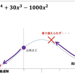 【Excel】ソルバー関数について