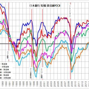 日本企業の資金繰り事情とは