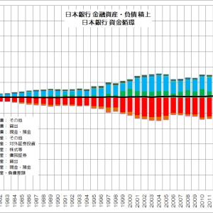 結局日本の経済の何が悪いの?