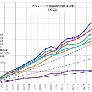 日本経済に足りないもの