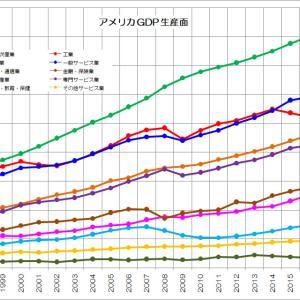 工業の衰退する「工業立国日本」